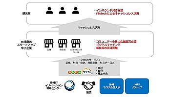 165066_ext_03_0.jpg