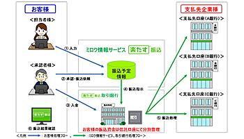 167179_ext_03_0.jpg